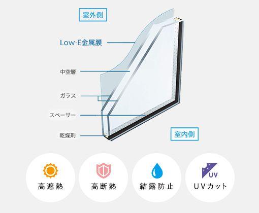 高遮熱 高断熱 結露防止 UVカット
